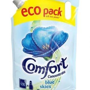 Comfort Blue Huuhteluaine Täyttöpakkaus 1