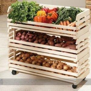 Interlink Säilytyslaatikot Vegetables